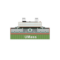 Ohio vs UMass